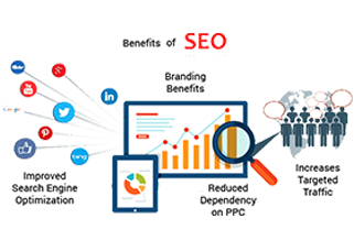 SEO Benefits For Business In Nepal
