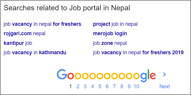 Google Suggestions With Digital Terai